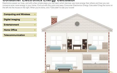 Una calculadora del consumo de la tecnología en el hogar